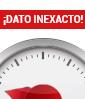 Fact checking #Diálogo2017: Dato inexacto