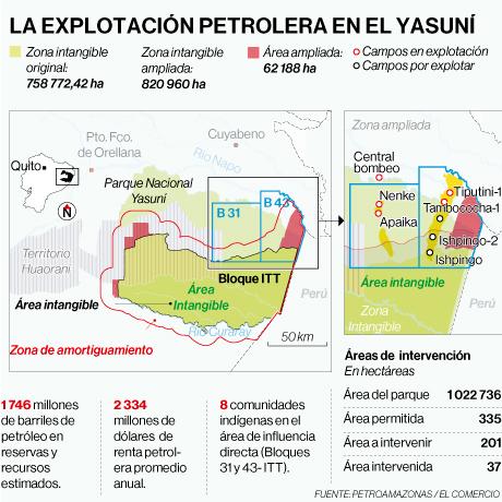 Mapa de la explotación petrolera en el Yasuní