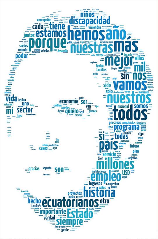 Nube de palabras del discurso del presidente Lenín Moreno en su Informe a la Nación este 24 de mayo del 2018