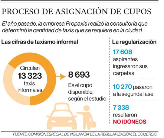 Regularización de taxis se vuelve a aplazar