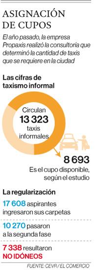 Acciones legales, tras la protesta de taxistas