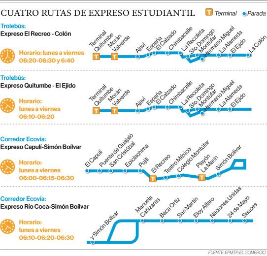 240 unidades de transporte, listas para los estudiantes en Quito