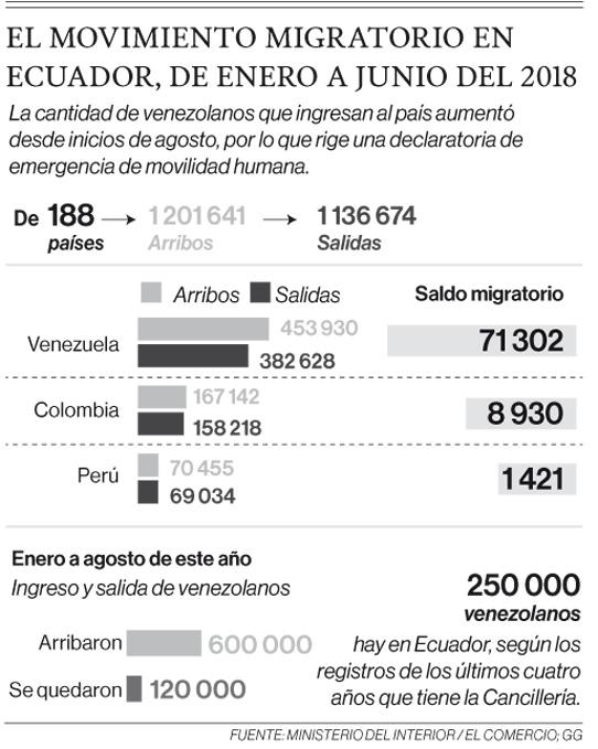 En Rumichaca, pocos venezolanos saben que Ecuador pedirá pasaporte