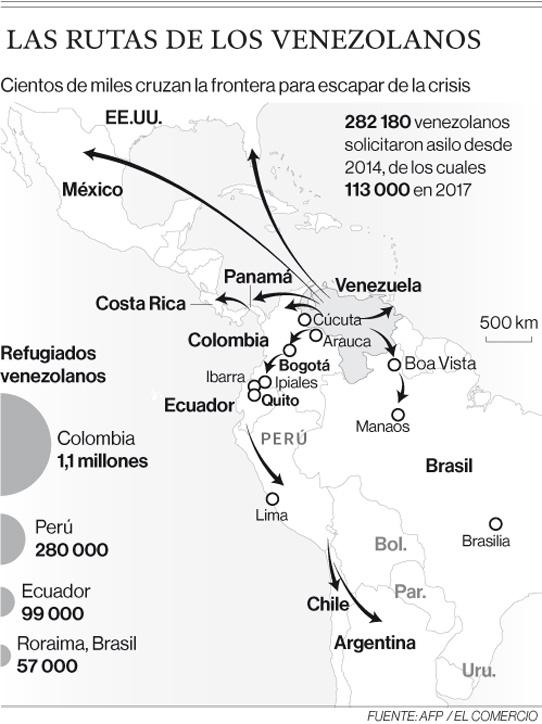 Tensa situación migratoria de venezolanos en países vecinos