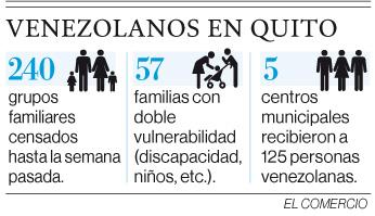 La asistencia a los venezolanos se basa en tres objetivos