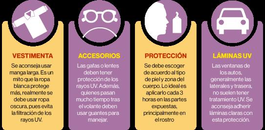 Recomendaciones para protegerse de los rayos UV