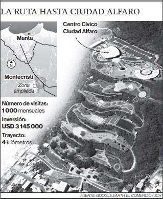 Moradores de Montecristi en Manabí piden que se rehabilite el paseo lúdico