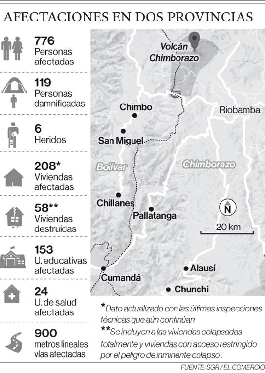 Evaluación de daños en Chillanes continúa