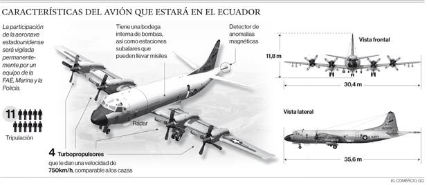 Militares y policías estarán en los vuelos del avión de EE.UU.