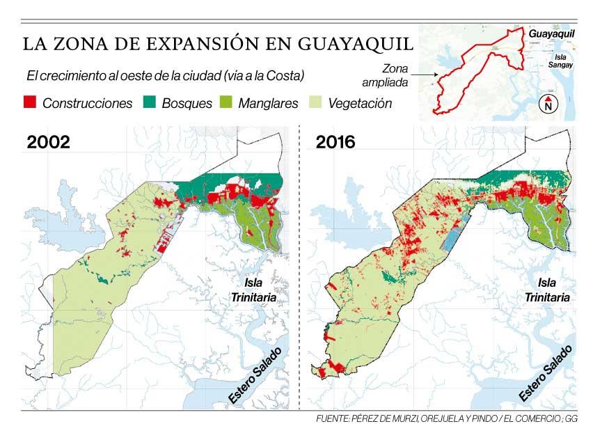 Guayaquil crece hacia el oeste con urbanizaciones