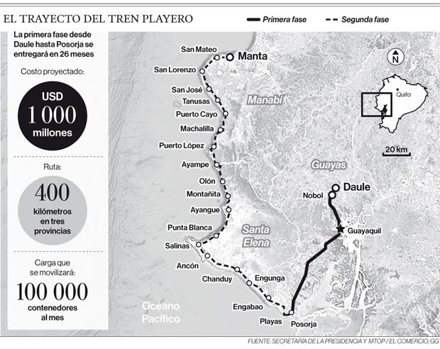 Tren Playero unirá a 3 provincias costeras