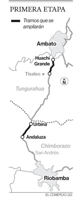 Ampliación vía Ambato Riobamba