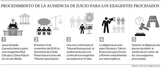 Tribunal para juzgar exagentes