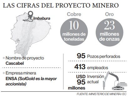En 2021 será construida la mina en Cascabel, Imbabura