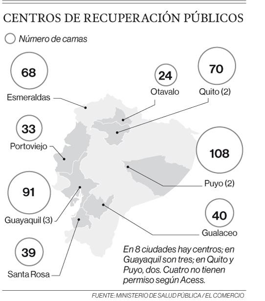 67 centros de tratamiento de adicciones fueron clausurados desde el 2018