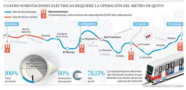 Equipos eléctricos se montarán hasta junio