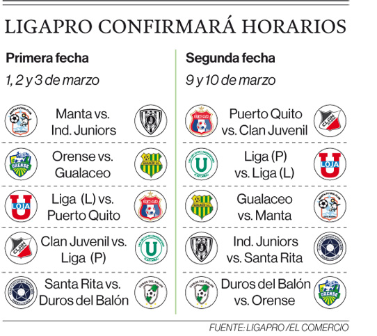 10 clubes pelearán el ascenso, pese a bajos presupuestos