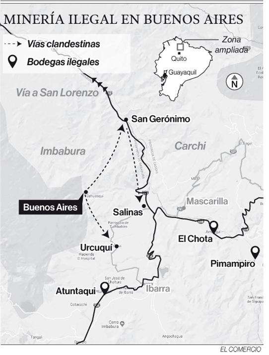 Militares y policías incursionan en Buenos Aires y en El Cielito, en Imbabura