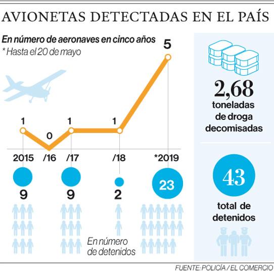 Antidrogas confirma un 'despunte' del tráfico en avionetas en el Ecuador