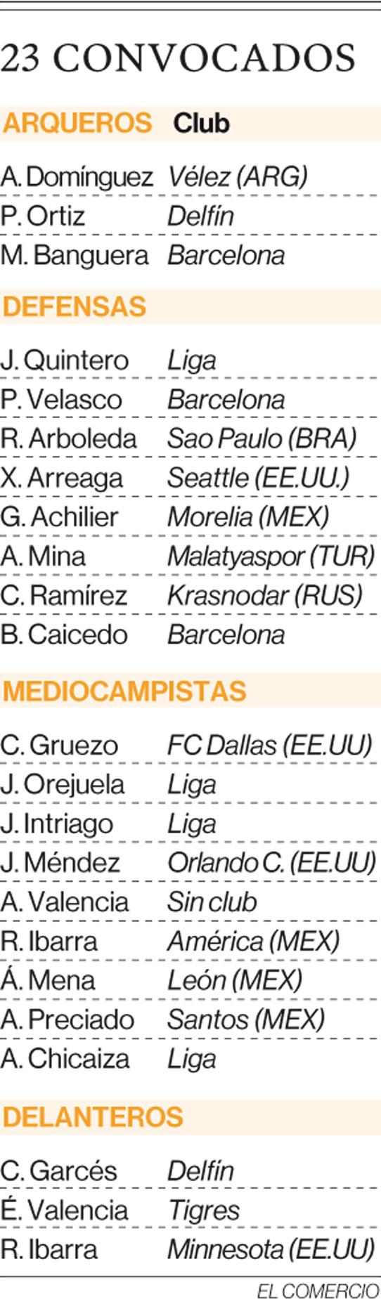 El 'Bolillo' Gómez quiere un equipo que presione en la Copa América