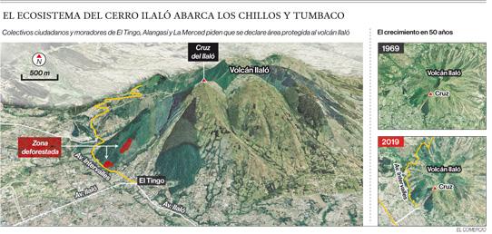 El volcán Ilaló convive entre tala y construcciones