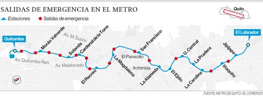 El Metro de Quito tendrá 29 salidas de emergencia