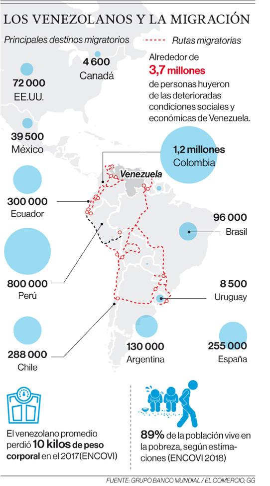 Ecuador sopesa dos opciones ante posible ola migratoria venezolana