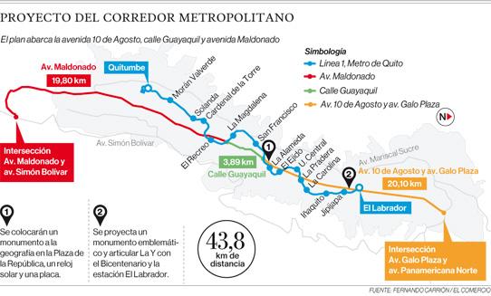 Un corredor urbanístico de 43,8 km se planifica en Quito