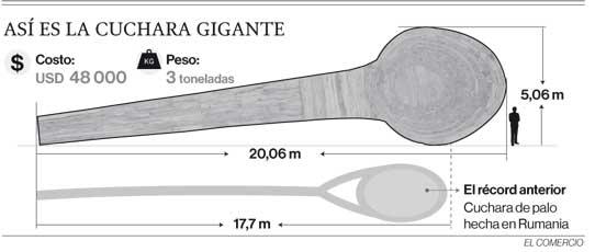 Así es la cuchara gigante