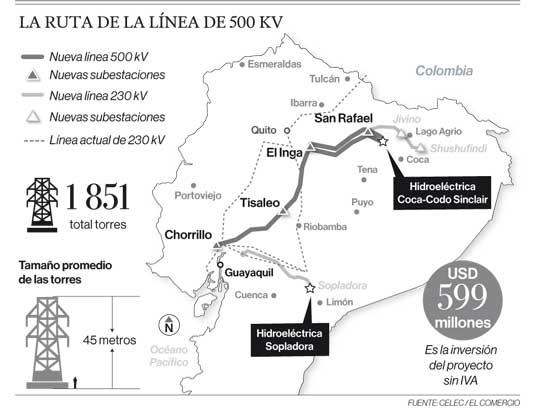 La ruta de la línea de 500 kv