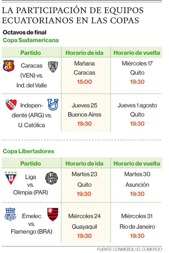 Siete partidos de Copa Libertadores y Sudamericana durante el mes de julio