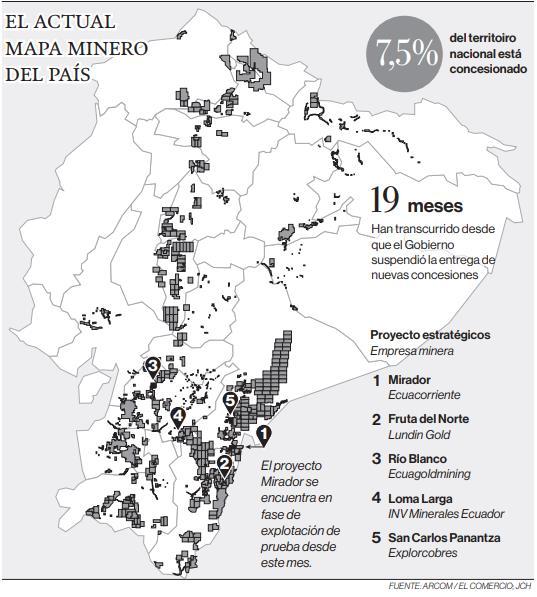 El actual mapa minero del país