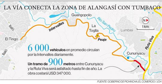 La vía conecta la zona de Alangasí con Tumbaco