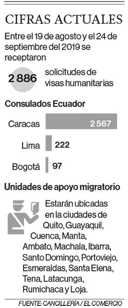 1 500 ciudadanos venezolanos registrados