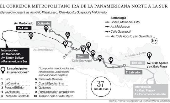 El Corredor Metropolitano irá de la Panamericana Norte a la Sur