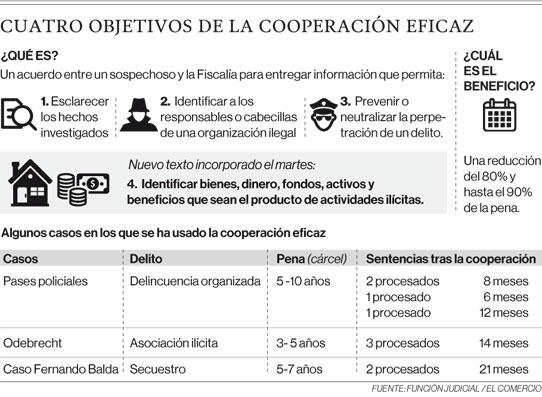 Cuatro objetivos de la cooperación eficaz