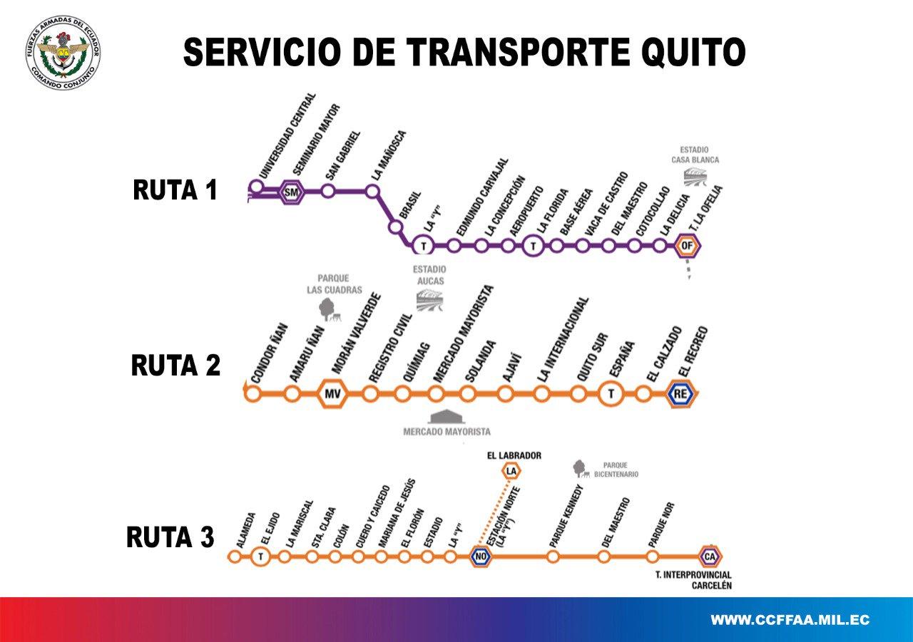 Tres rutas rutas por las que las FF.AA. se brindará el servicio de transporte público, a la ciudadanía en Quito, por el estado de excepción. Foto Twitter FF.AA. del Ecuador