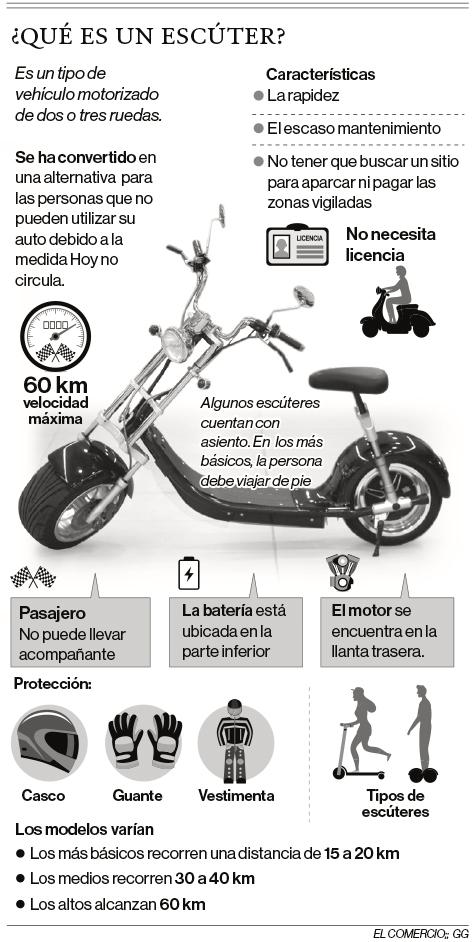 ¿Qué es un 'scooter'?