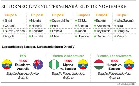 Independiente del Valle es la base de la Sub 17 que debuta en el Mundial