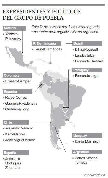 Expresidentes y políticos del Grupo de Puebla