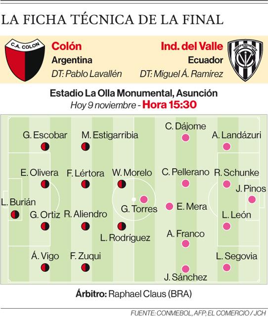 Independiente del Valle cosechó 29 títulos en formativas, en una década
