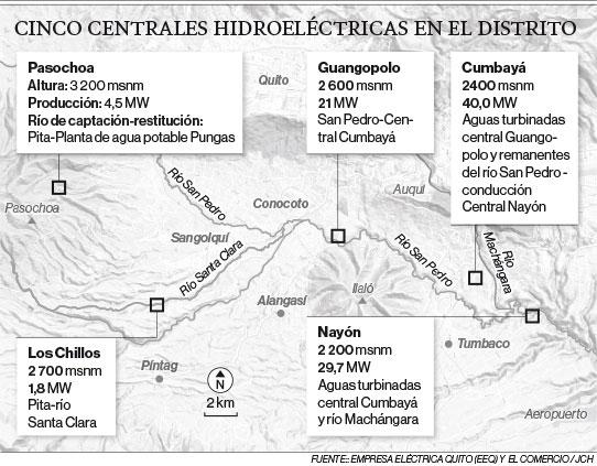Corredores ecológicos en cinco hidroeléctricas