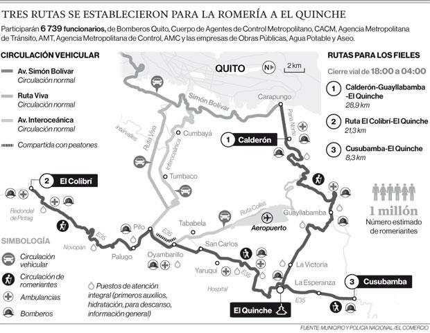 Tres rutas se establecieron para la romería de El Quinche