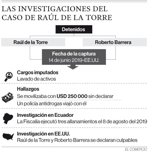Caso de Raúl De la Torre señala a más funcionarios