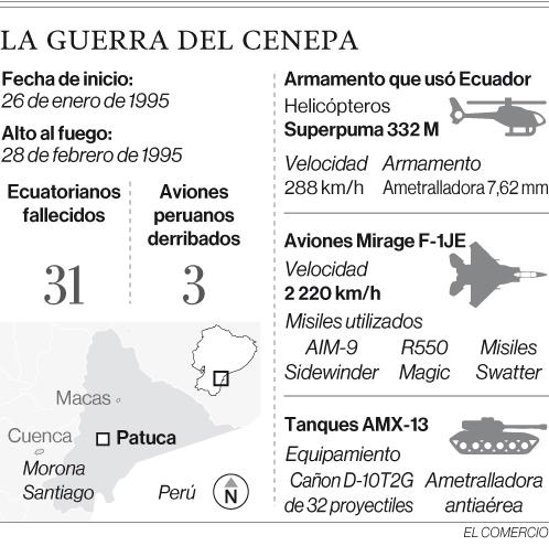 Patuca, el Centro de Operaciones, mutó