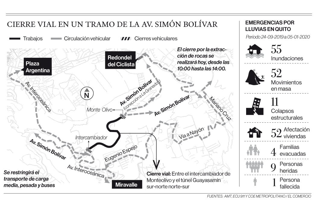 Seis factores aumentan riesgo de derrumbes en la Simón Bolívar