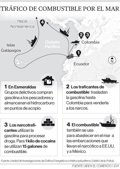 80% de gasolina ilegal del Ecuador se usa para drogas