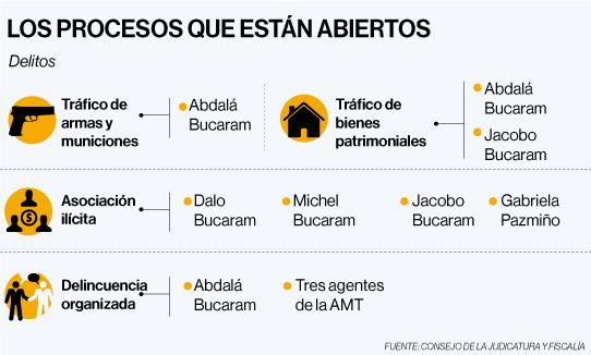 Abdalá Bucaram dice que su hijo Jacobo fue 'retenido'; la Policía confirma captura en Medellín