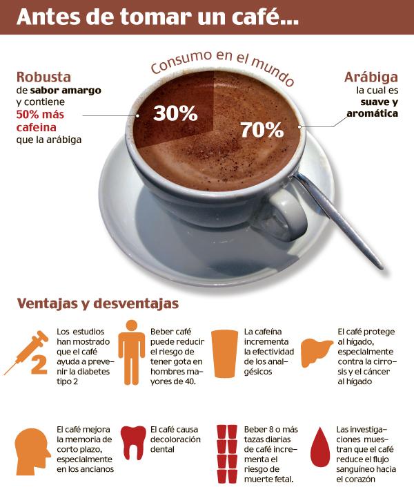 la infografía fuente policyexpert y the oatmeal infografía el ...