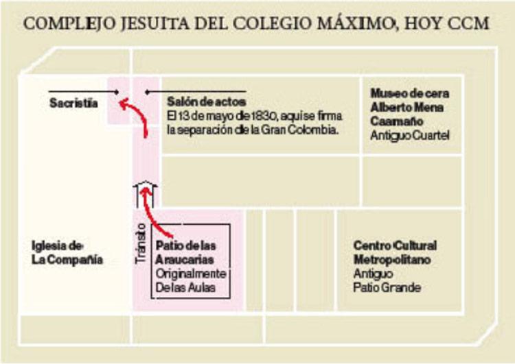 Complejo Jesuita del Colegio Máximo